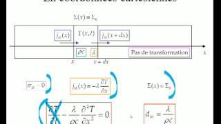 311 2 équation de la chaleur température