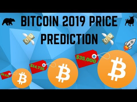 Bitcoin 2019 Price Prediction - Bitcoin Is Just Getting Started