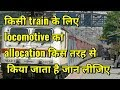 What is procedure for allocation of locomotive for particular train