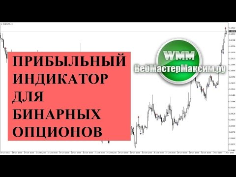 Индикатор Idaniella - прибыльный, для бинарных опционов
