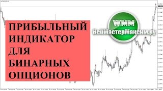 Индикатор Idaniella - прибыльный, для бинарных опционов(, 2016-11-02T08:58:53.000Z)