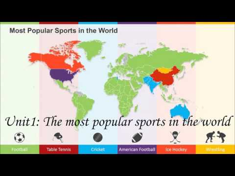Chapter1 The most popular sports in the world