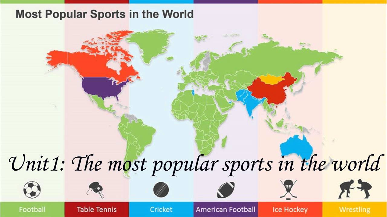 Chapter The Most Popular Sports In The World