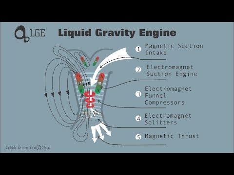 UFO Technology & Anti Gravity