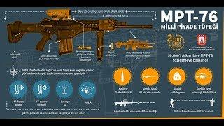 MPT 76 Milli Piyade Tüfeği  -  Teslimatlar Hızla Devam Ediyor...
