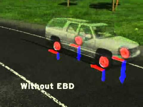 Star Safety EBD (without eletronic brake distribution) Toyota of Slidell