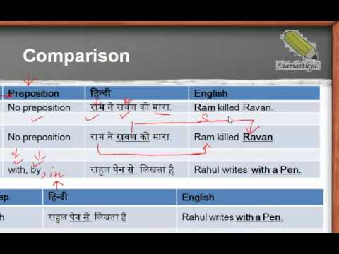 English Crash Course Lesson 8 Preposition and Postposition Comparison Part 1