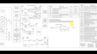 видео РЗА (релейная защита и автоматика)