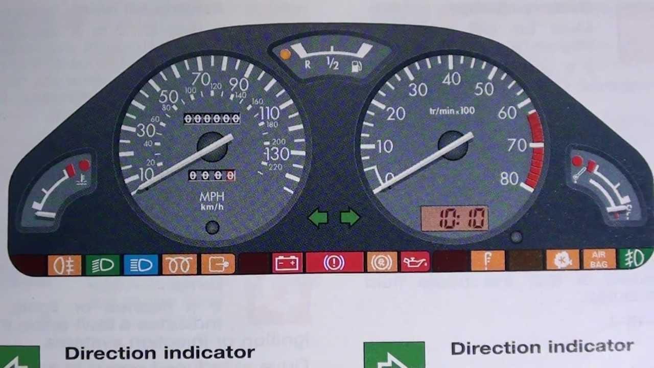 Honda Wiring Diagram Symbols Citroen Saxo Dashboard Warning Lights Amp Symbols Youtube