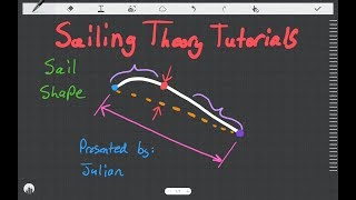 Sailing Theory Tutorials - Introduction to Sail Shape