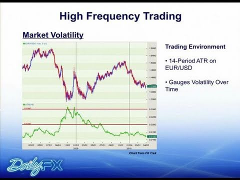 Fast and Furious: Forex High Frequency Trading Techniques
