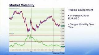 ARCHIVE Fast and Furious: Forex High Frequency Trading Techniques | FXCM Expo 2010