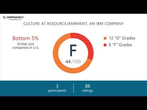 Resource/Ammirati, An IBM Company Culture - October 2017