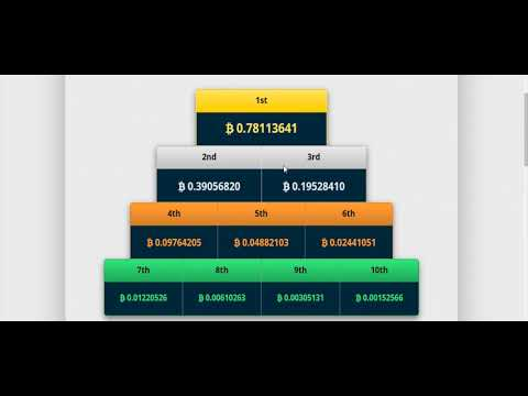 HOW TO EARN FREE BITCOIN | BITCOIN GAMBLING STRATEGY (101%LEGIT-TRUSTED)