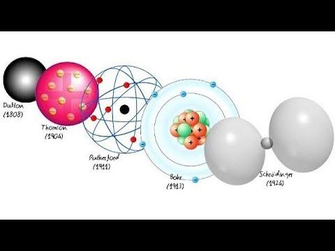 Estructura Atómica Y Modelos Atómicos Química Atomo De Bohr Youtube