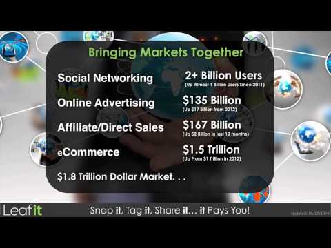 Leafit - How It Works - Paid To Post Photos! - Make Money Online - Free!