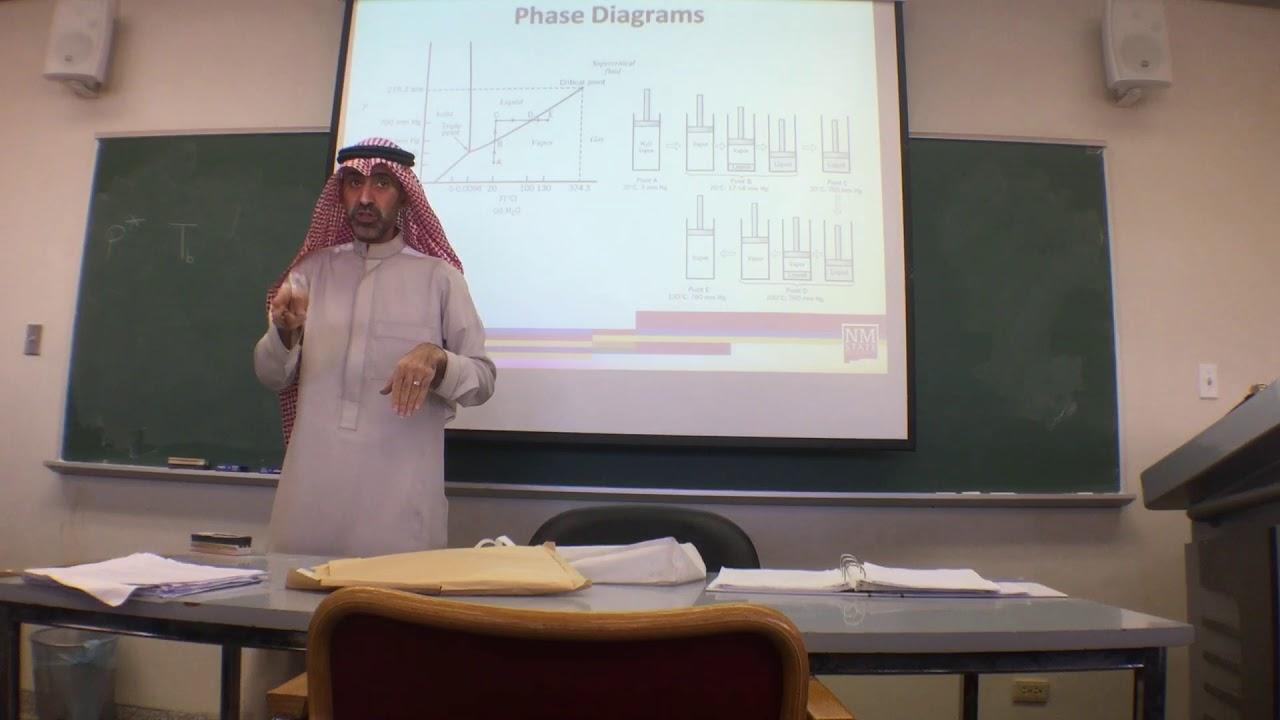 Phase Diagram And Vapor Pressure