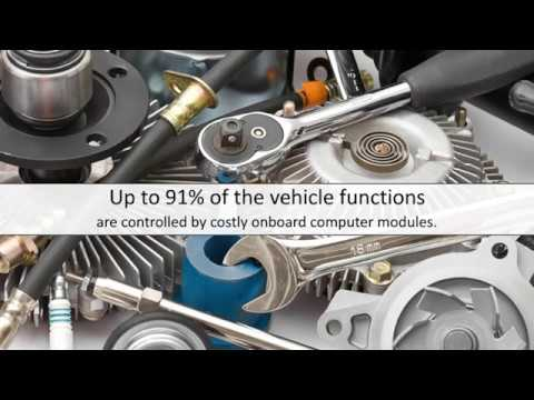 Vehicle Service Contract  Youtube