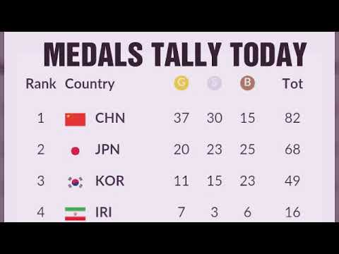 Today Asian Games 2018 Medals Tally  ; Day 5 India Schedule ; Philippines,  Korea , Japan Medals