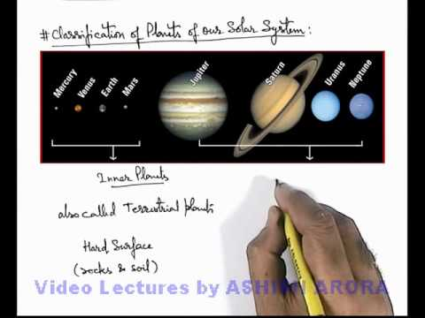 Classification of Planets of Our Solar System (JSO09A)