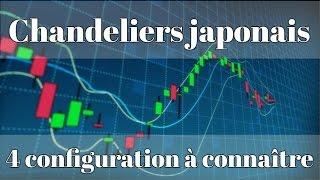 Chandeliers japonais -  4 configurations que vous devez connaître