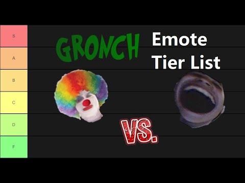 gronch-emote-tier-list