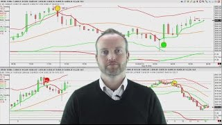 A simple trading strategy that work - Learn to trade
