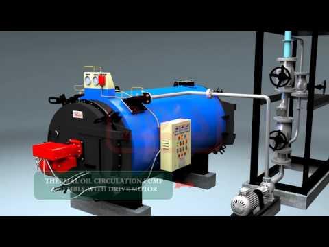 Ross Alfa Series Thermal Oil Heaters