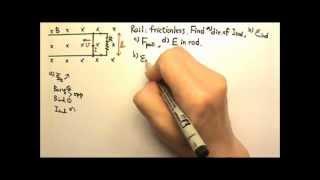Manyetik Alan Sürgülü Ray üzerinde Çubuk İletken 8 2 Fizik: 3: