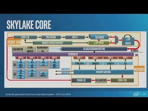 HC28-S9: High-Performance Processors