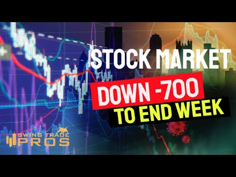 Will The Stock Market Continue To Drop
