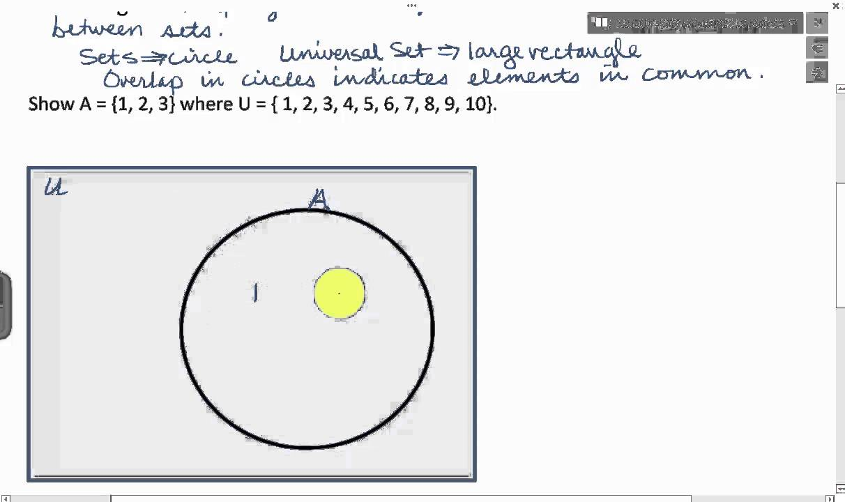 subset diagram 2.2 subsets and venn diagrams - example p6 - youtube