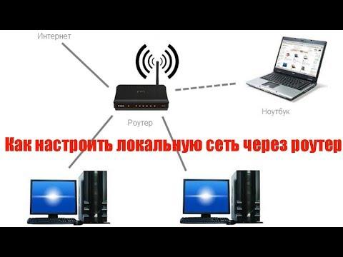 Как настроить локальную сеть между ПК, с помощью роутера на Windows 10, 7