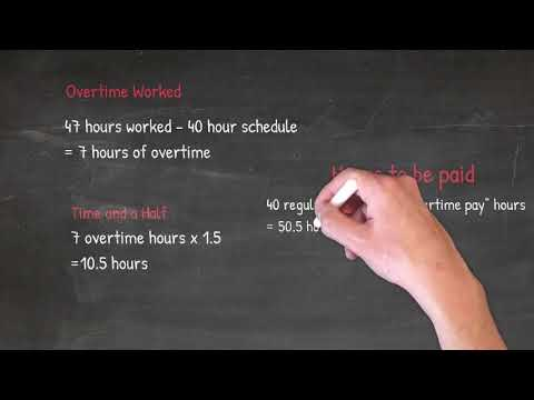 Hourly Wages  Math Example