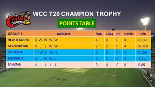 Points Table Wcc T20 Champion Trophy