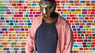 MF DOOM - Figaro | Rhymes Highlighted