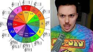 Why Music Theory Doesn't Come up Much in My Reviews