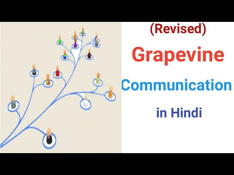 Grapevine Communication And Its Types In Hindi | Very Easy