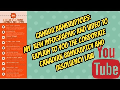 CANADA BANKRUPTCIES:  MY NEW  VID TO EXPLAIN THE CORPORATE CANADIAN BANKRUPTCY AND INSOLVENCY LAW