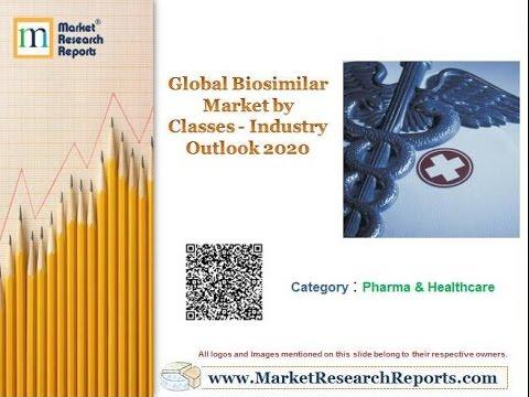Global Biosimilar Market by Classes Industry Outlook 2020