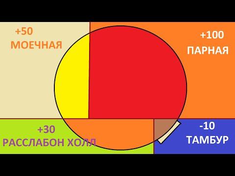 Вирпул сауна Москвы, недорогая сауна с джакузи и