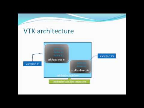 Programming with VTK - a high-level visualization library