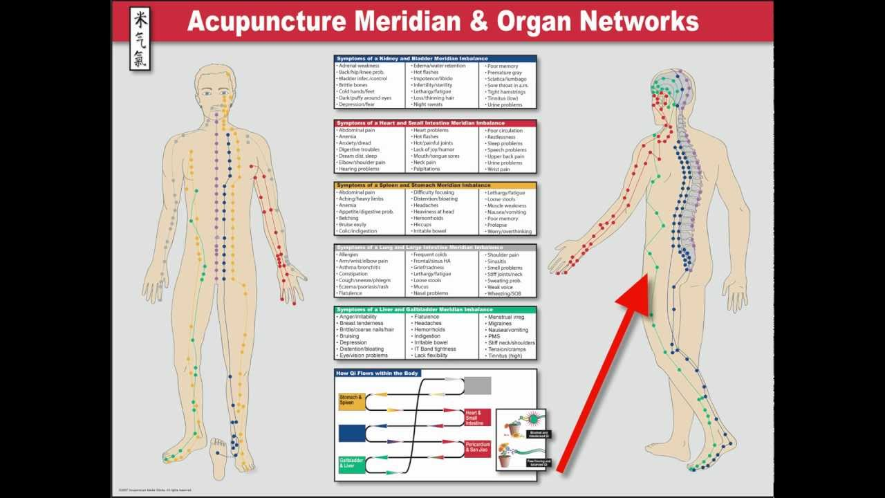 an overview of acupuncture in the united states Overview what is acupuncture acupuncture gained attention in the united states after president nixon visited china in 1972.