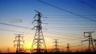 Aneel propõe aumento de 11,62% nas contas de luz no Ceará