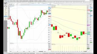 Identifying stock chart patterns with Markay Latimer