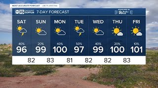 MOST ACCURATE FORECAST: Flash Flood Watch in effect for the Valley through Sunday