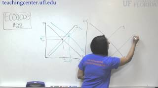 28.  Supply and Demand:   Simultaneous Shifts