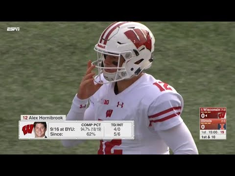 Wisconsin vs Illinois Football 2017 Full Game HD