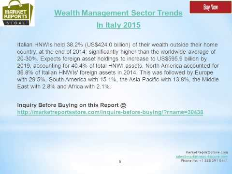 Wealth Management Sector Trends in Italy 2015