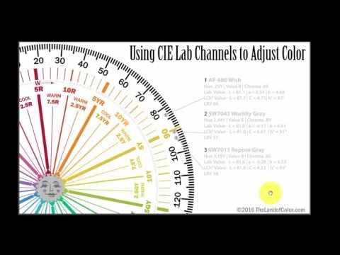Using CIE Lab to Adjust Color